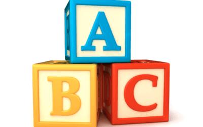 Alfabetisk orden af Ecomia blog